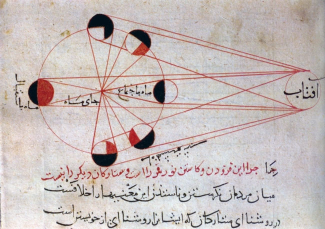 Moon phases and eclipse illustrated by the great tenth-century scholar Al-Biruni. (Photo courtesy of Wikimedia Commons)
