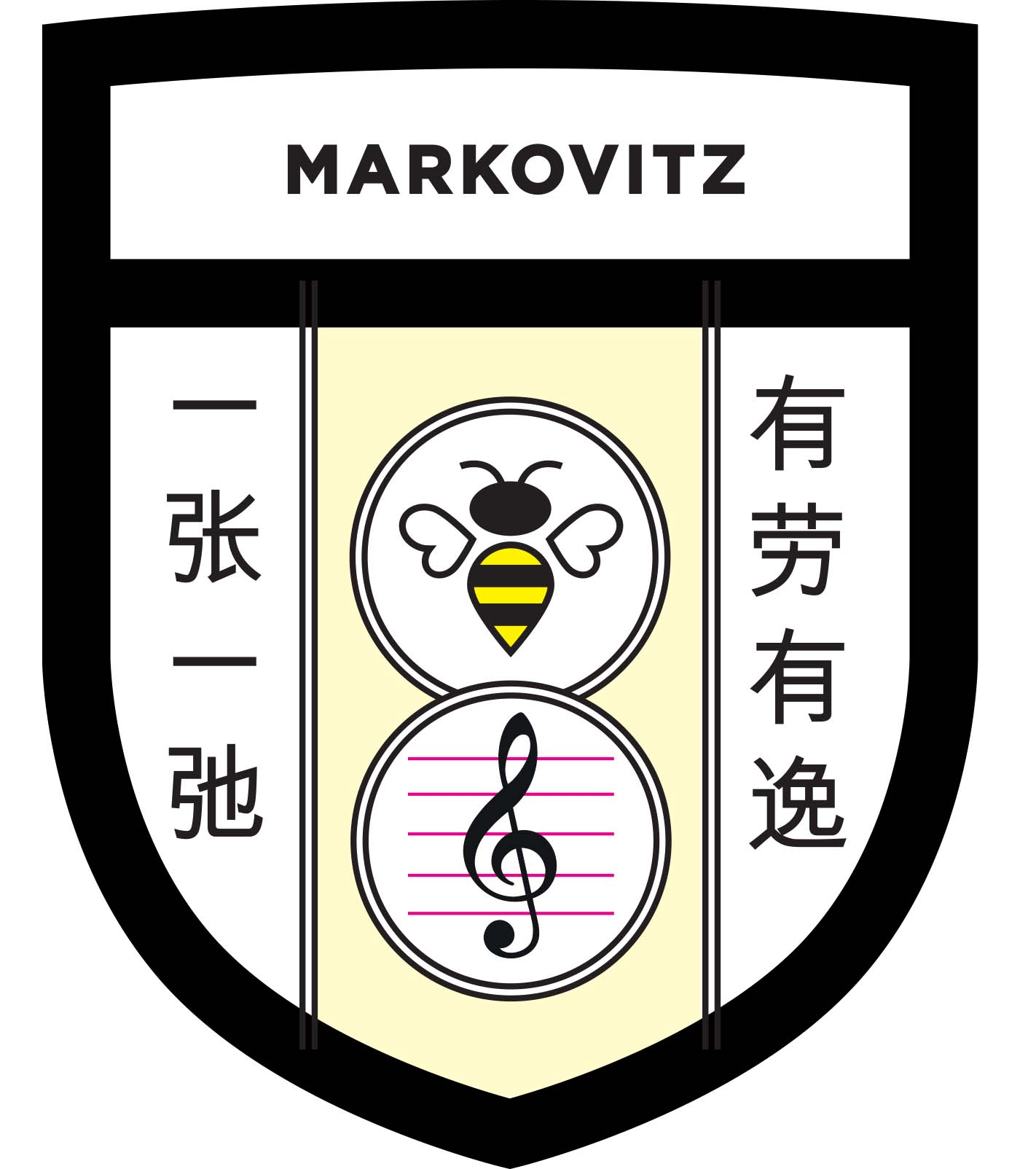Markovitz Shield