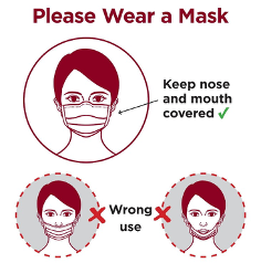 Mask use graphic showing mouth and nose properly covered.