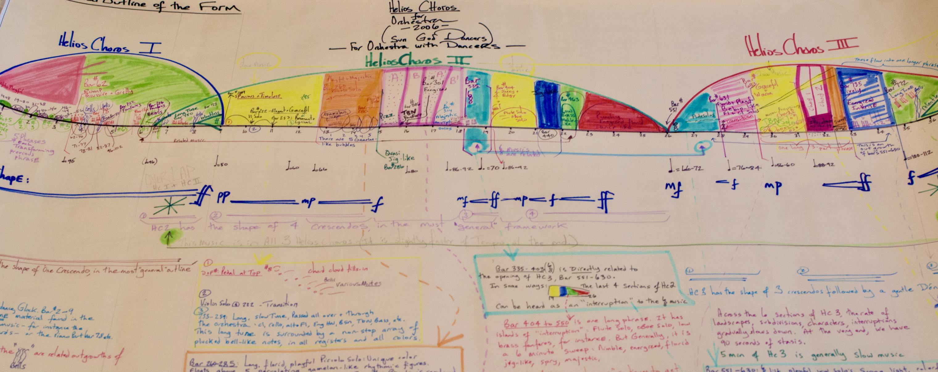 Colorful composer sketch showing form, thematic material, expression, etc. for Helios by Augusta Read Thoms