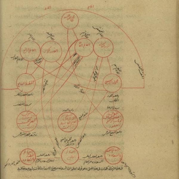 Persian Circle
